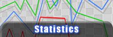 View Statistics